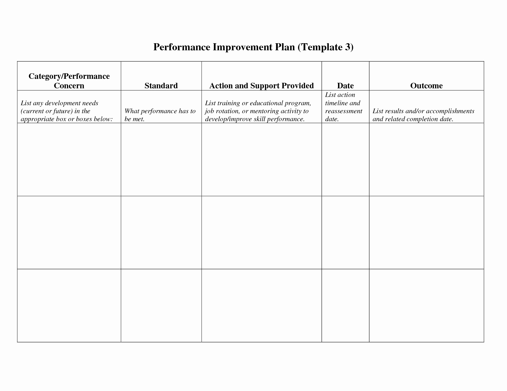 Performance Action Plan Template Best Of Excellent Employee Work Plan Template Ms Word V M D