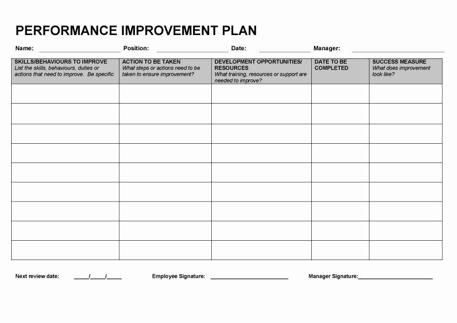 Performance Action Plan Template Elegant 40 Performance Improvement Plan Templates & Examples