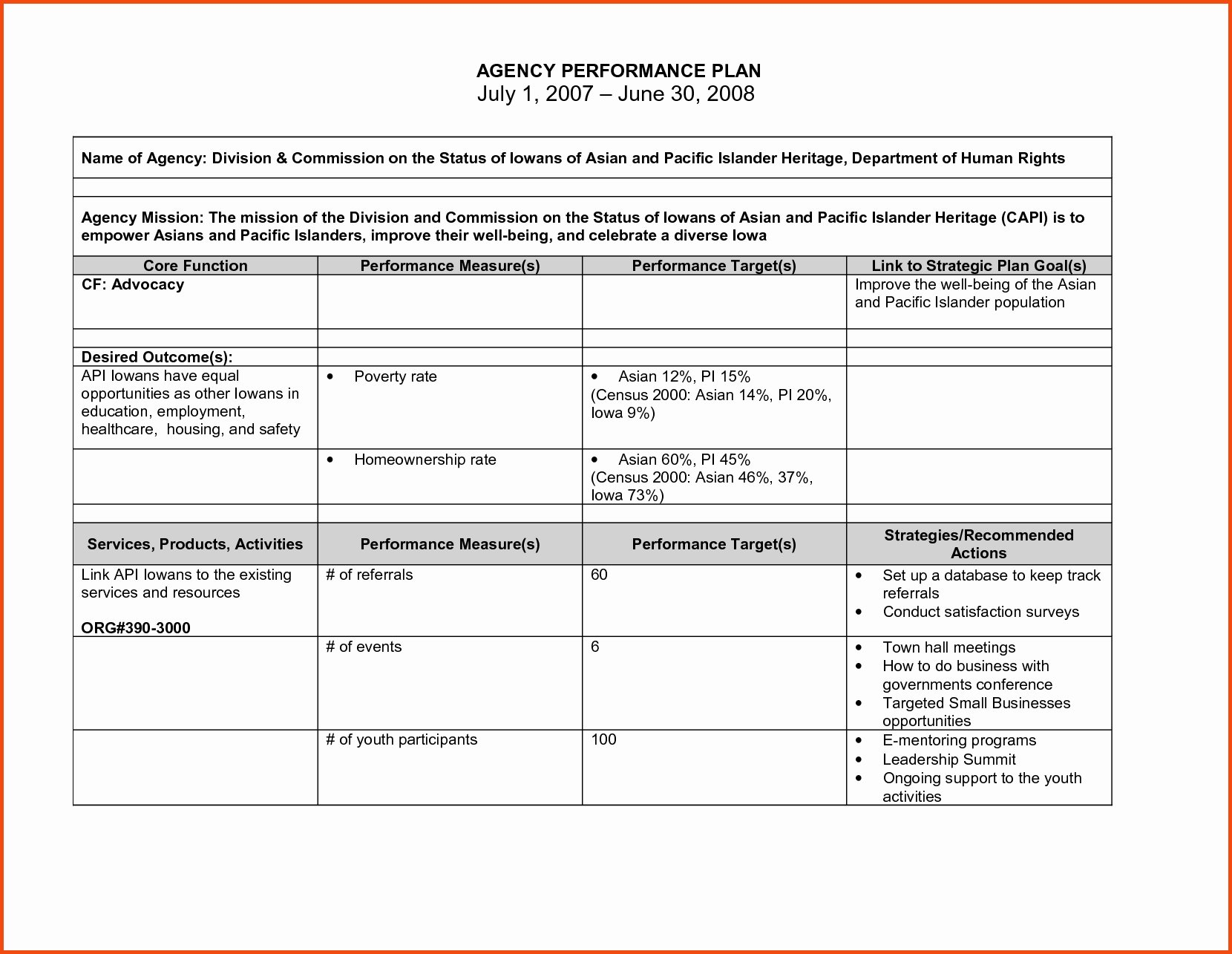 Performance Action Plan Template Fresh Performance Improvement Plan Letter Template Examples