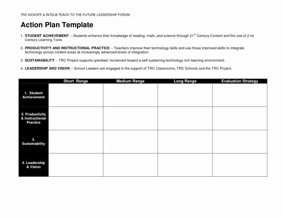 Performance Action Plan Template New Individual Development Plan Template Doc Performance