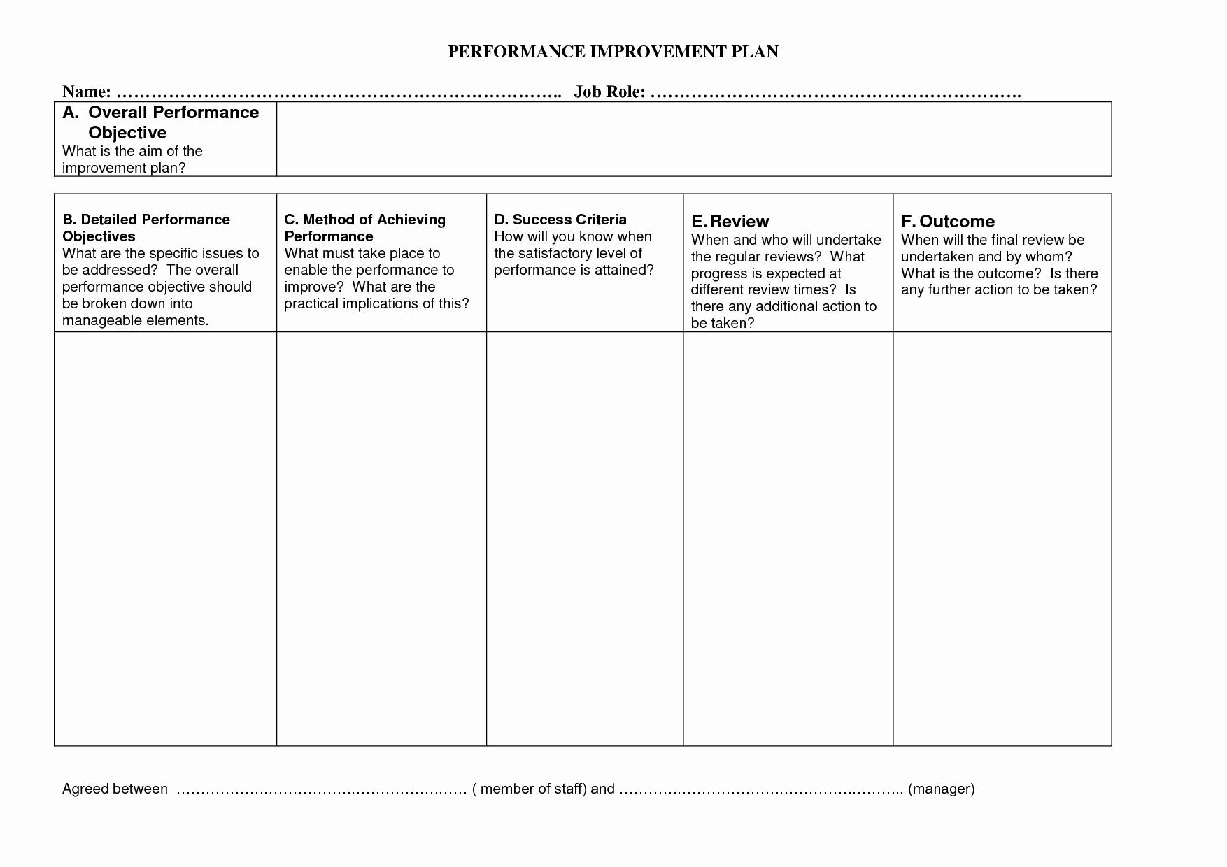 Performance Action Plan Template Unique Sample Action Plan for Performance Improvement