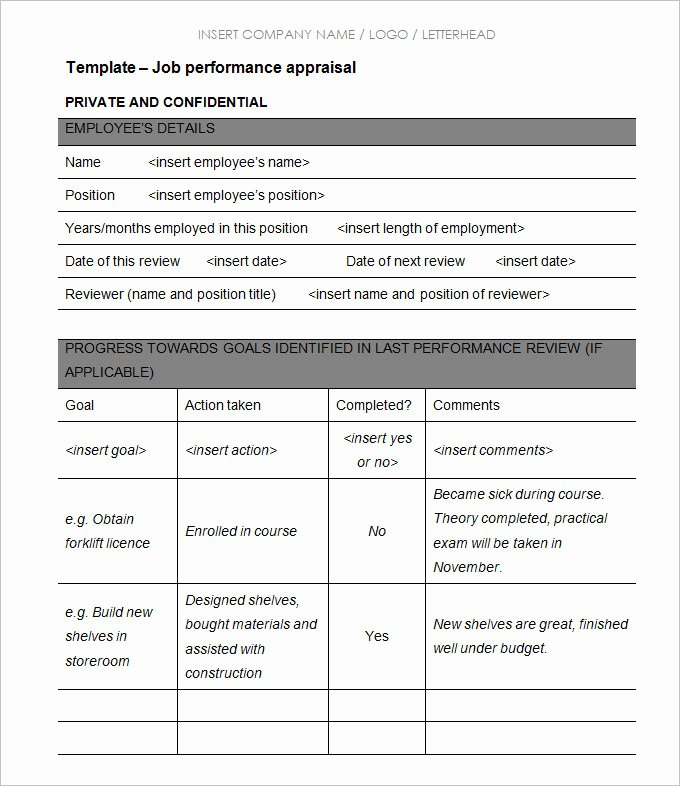 Performance Appraisal form Template Elegant Employee Review forms Templates Templates Resume