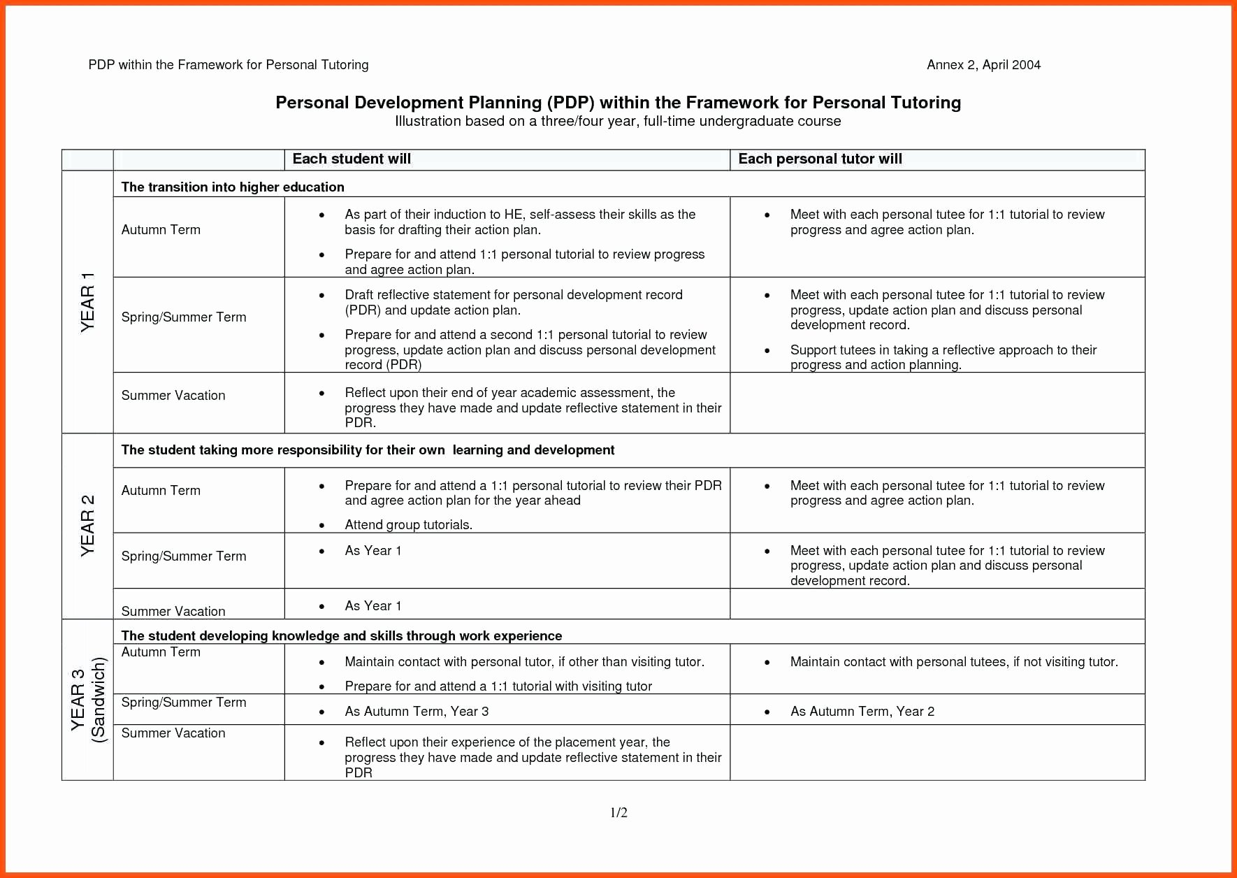 Performance Development Plan Template Inspirational Personal Performance Plan Template