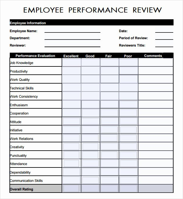 Performance Evaluation form Template Luxury 8 Employee Review Templates Pdf Word Pages