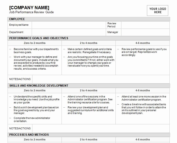 Performance Review Template for Managers Awesome Job Performance Review