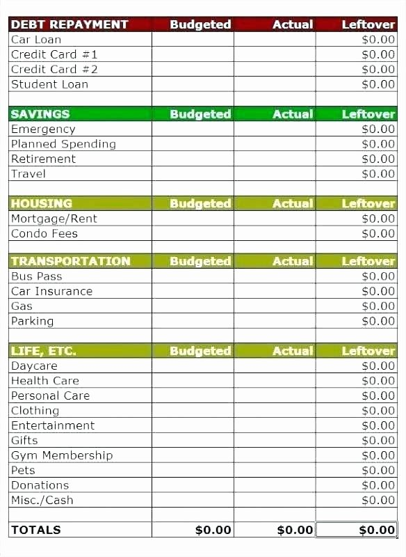 Personal Budget Planning Template Fresh Free Bud Spreadsheet for Mac Personal Bud