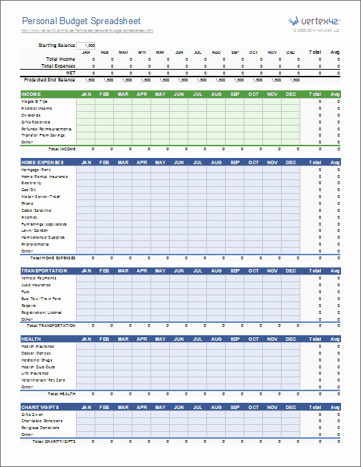 Personal Budget Planning Template Fresh Personal Bud Spreadsheet Template for Excel