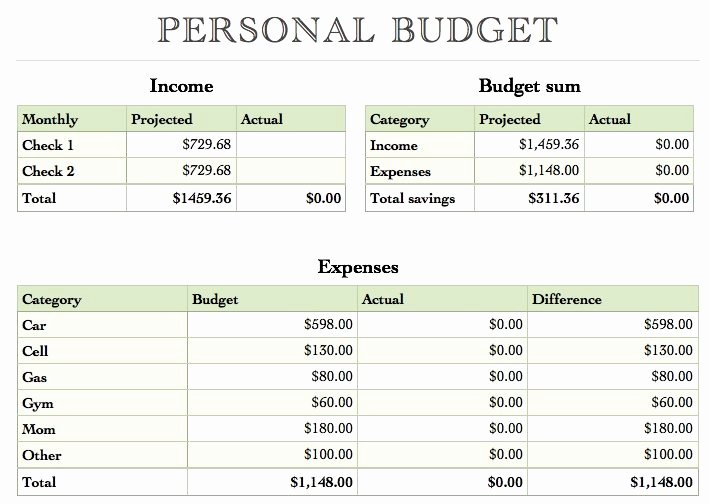 Personal Budget Planning Template Fresh Yearly Bud Template for Numbers Free Iwork Templates