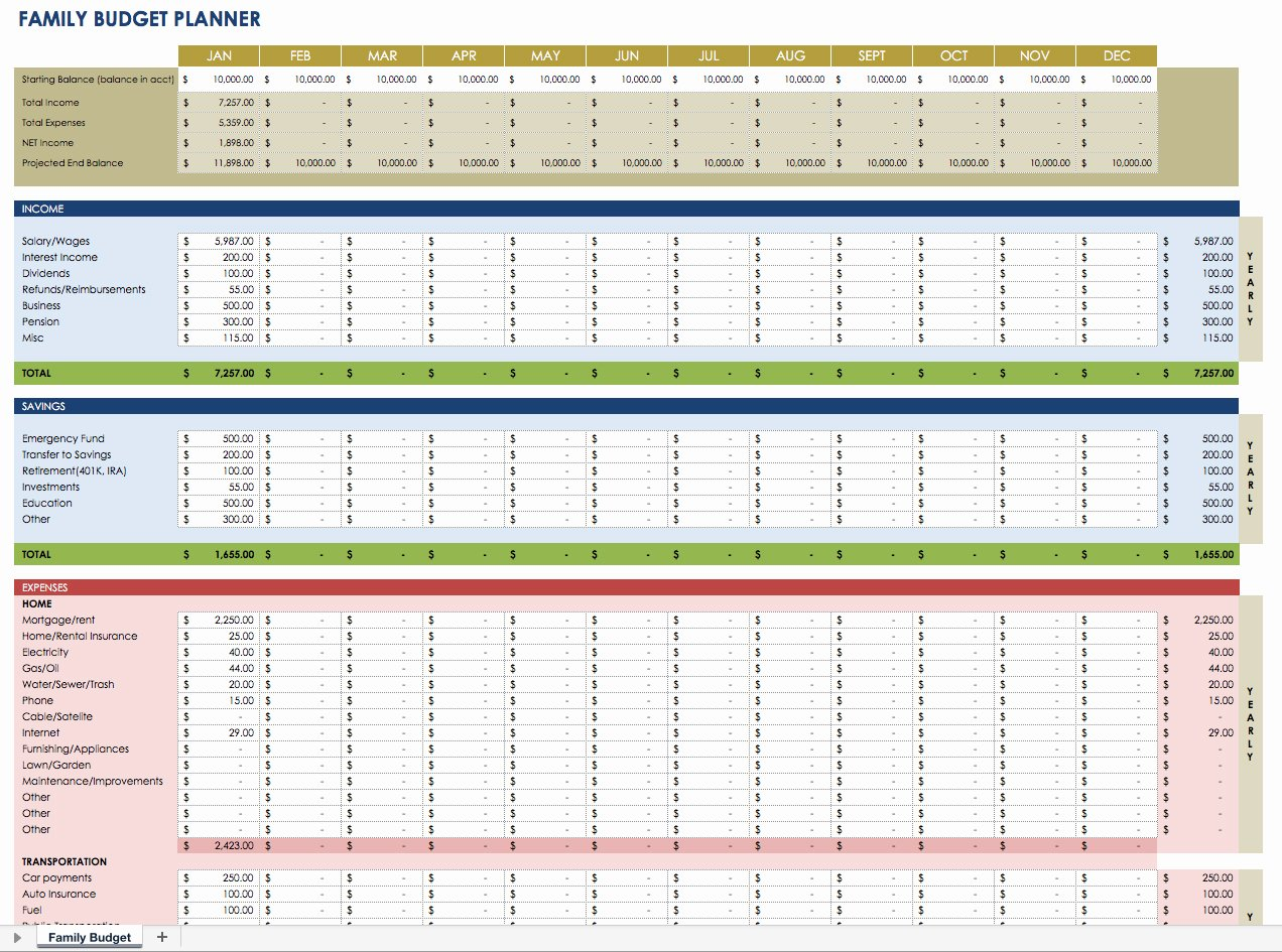 Personal Budget Planning Template Inspirational Free Financial Planning Templates