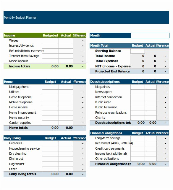 Personal Budget Planning Template New Spreadsheet Templates – 20 Free Excel Pdf Documents