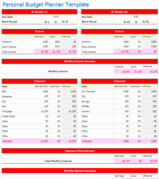 Personal Budget Planning Template Unique Document Templates October 2015
