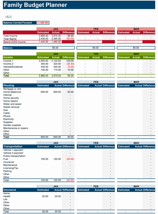 Personal Budget Planning Template Unique Download Free Family Bud Spreadsheet for Microsoft