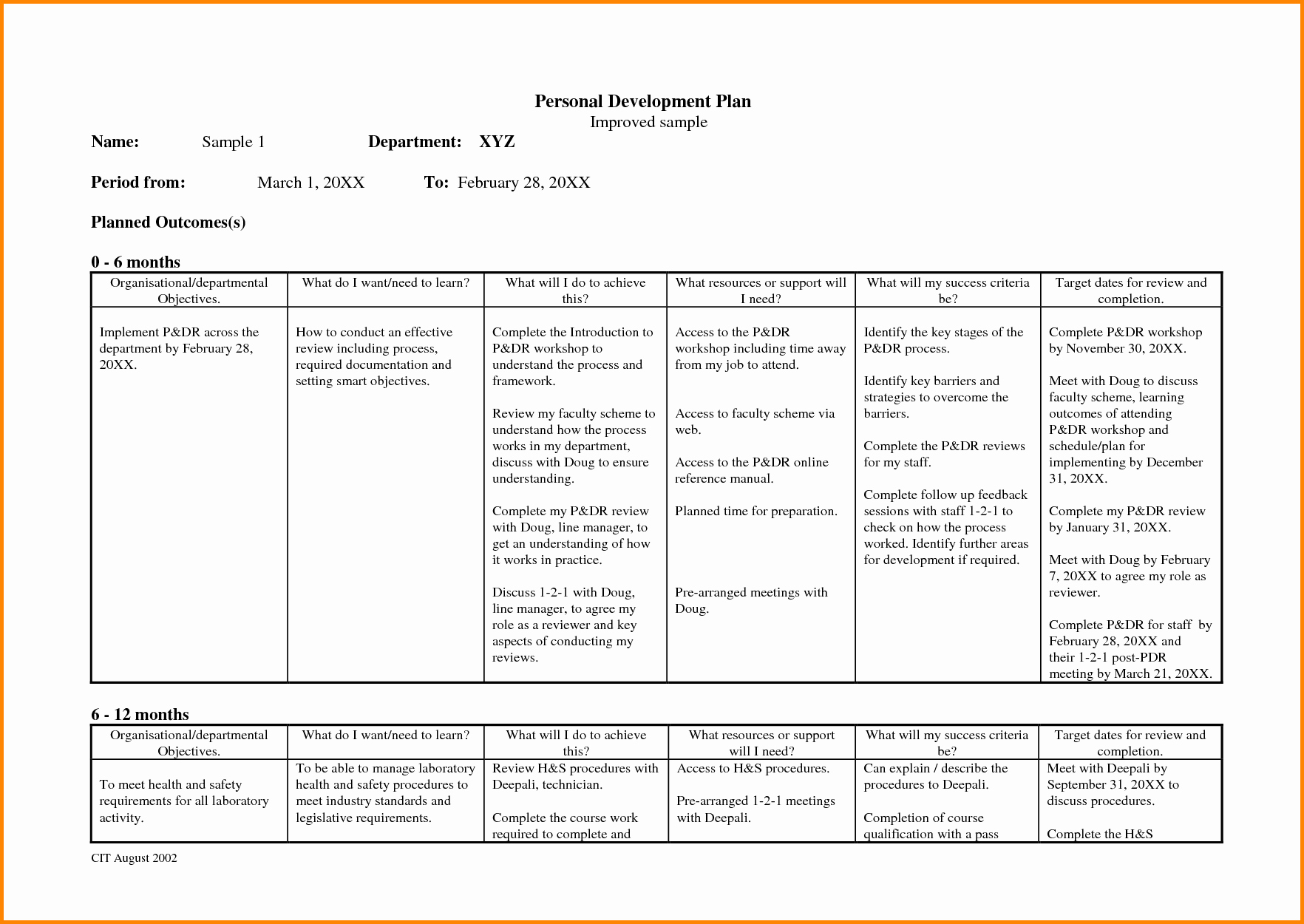 Personal Development Plan Template Fresh Awesome Collection 4 Personal Development Plan Template