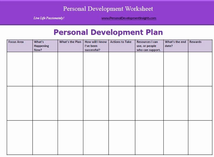 Personal Development Plan Template New Personal Development In organisations
