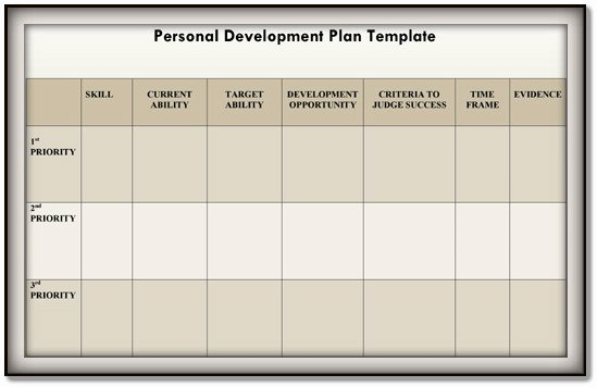 Personal Development Plan Template New Personal Development Plan Template – 9 Free Samples In Pdf