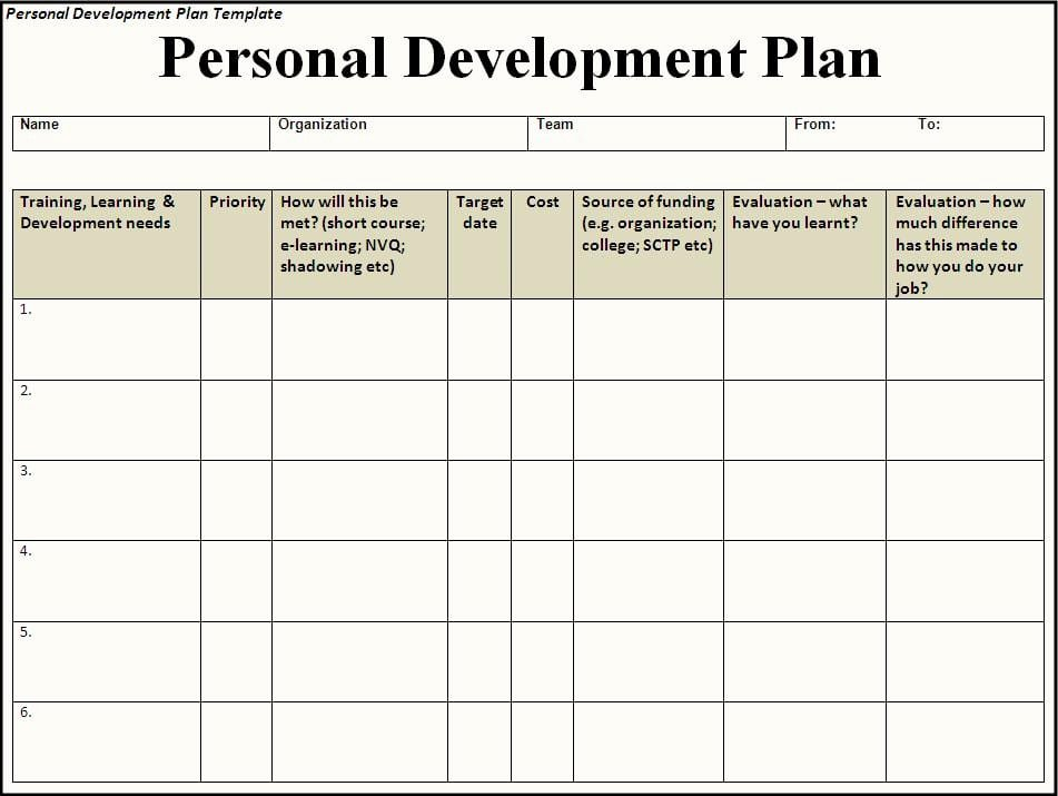 Personal Development Plan Template Unique 6 Free Personal Development Plan Templates Excel Pdf formats