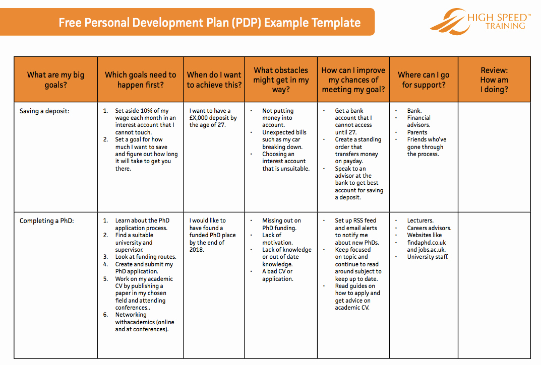 Personal Development Plan Template Unique the Ultimate Personal Development Plan Guide Free Templates