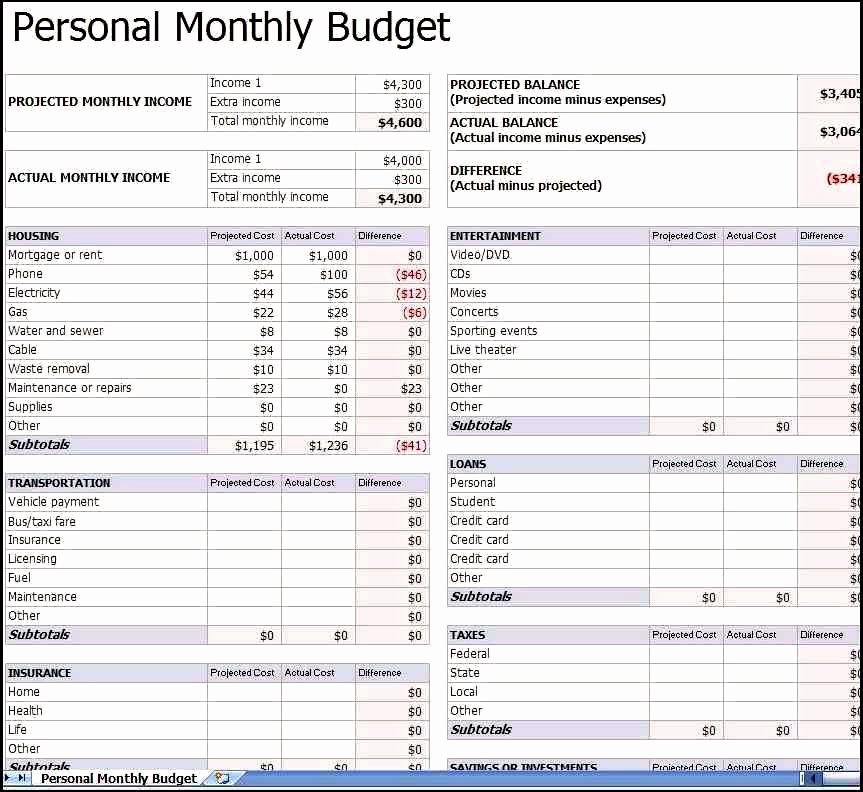 Personal Finance Planner Template Awesome 8 Monthly Financial Planner Template Template Update234