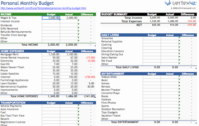 Personal Finance Planner Template Beautiful 10 Helpful Spreadsheet Templates to Help Manage Your Finances