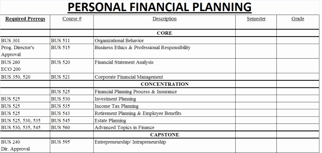 Personal Finance Planner Template Beautiful 8 Financial Plan Templates Excel Excel Templates