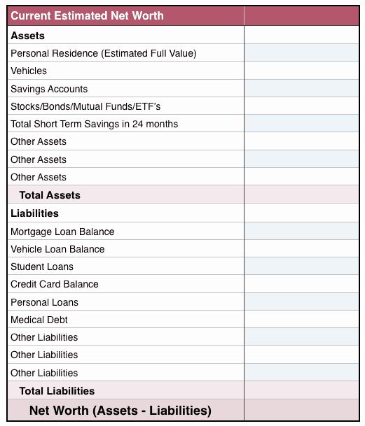 Personal Finance Planner Template Best Of Free Personal Financial Plan Template