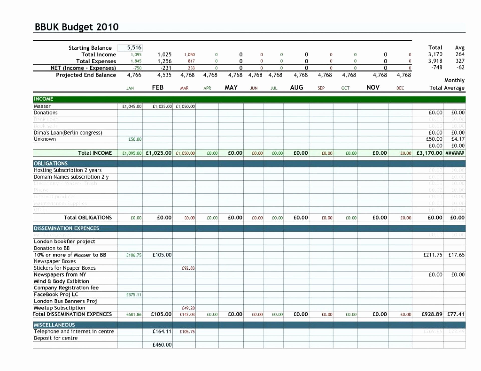Personal Finance Planner Template Inspirational Personal Financial Planning Spreadsheet Spreadsheet