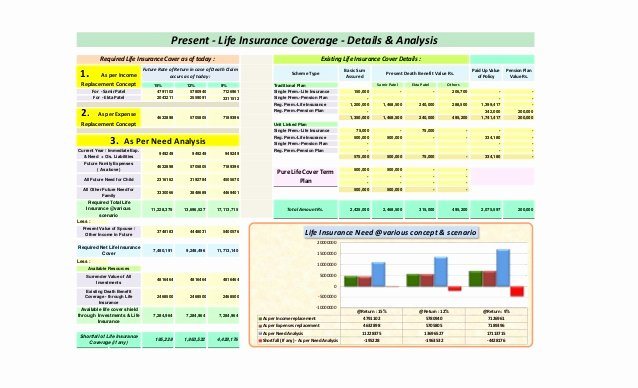financial planning template excel