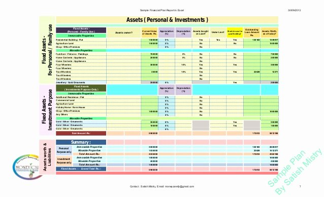 Personal Financial Plan Template Fresh Satish Mistry Prehensive Personal Financial Plan
