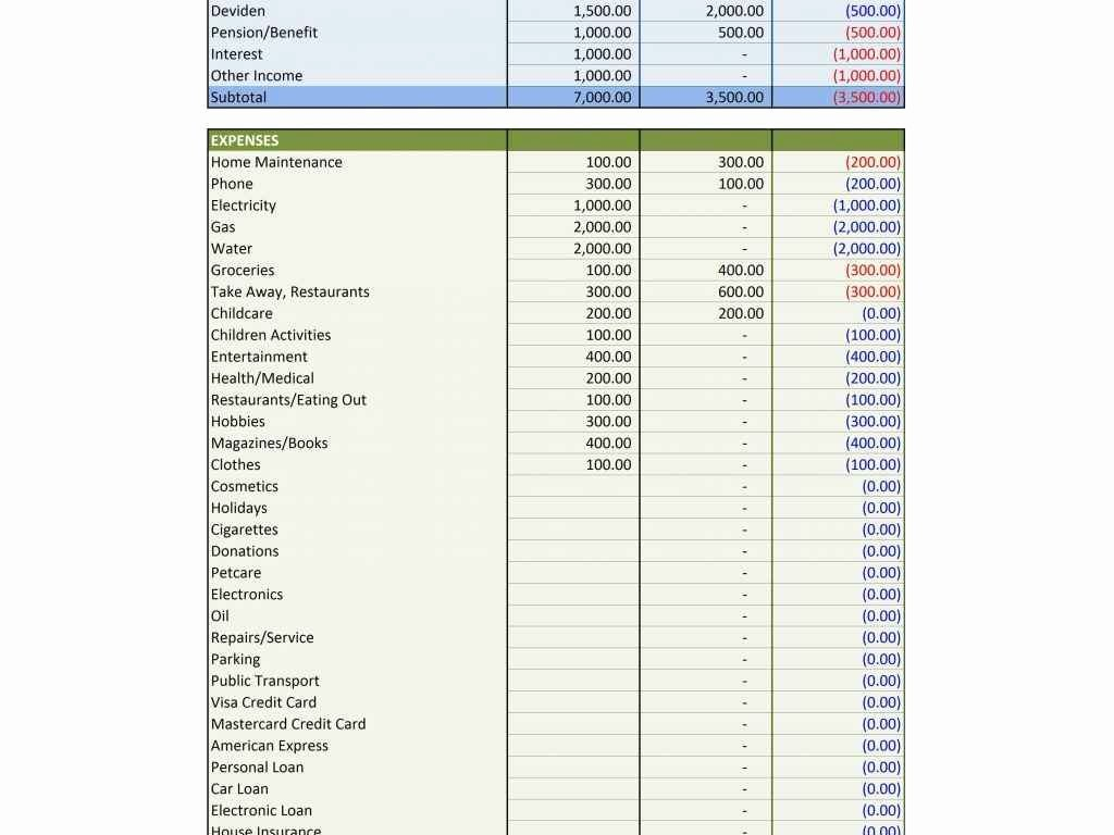 Personal Financial Planner Template Beautiful Personal Financial Planning Spreadsheet Templates Example