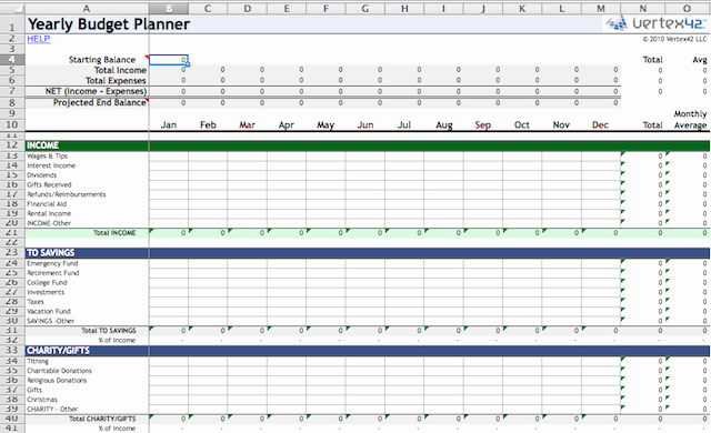 Personal Financial Planner Template Best Of 10 Helpful Spreadsheet Templates to Help Manage Your Finances