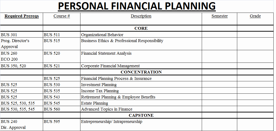 Personal Financial Planner Template Lovely 8 Financial Plan Templates Excel Excel Templates