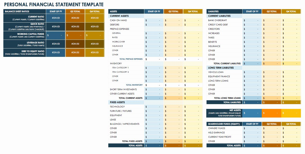 Personal Financial Planner Template Luxury Free Startup Plan Bud & Cost Templates