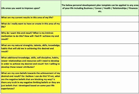 Personal Improvement Plan Template Best Of the 25 Best Personal Development Plan Example Ideas On