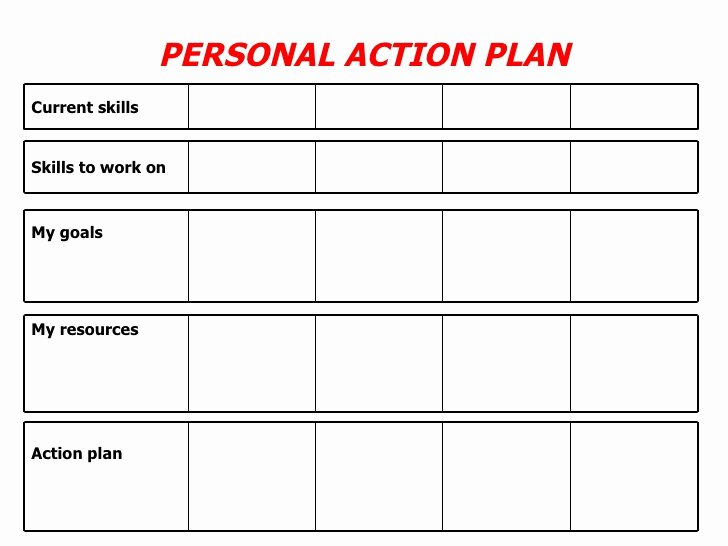 Personal Improvement Plan Template Elegant Blank and Simple Personal Action Plan Template for