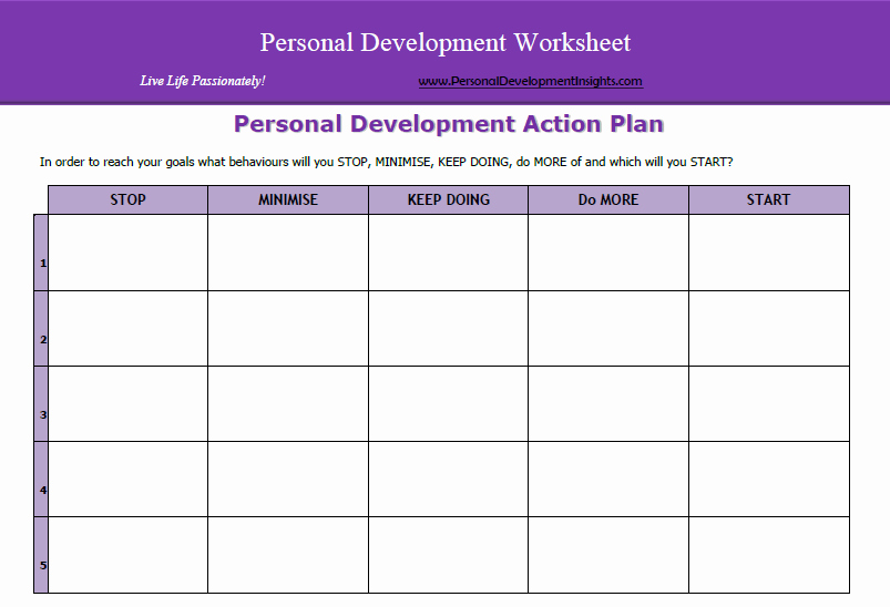 Personal Improvement Plan Template Fresh Personal Development Worksheets Free