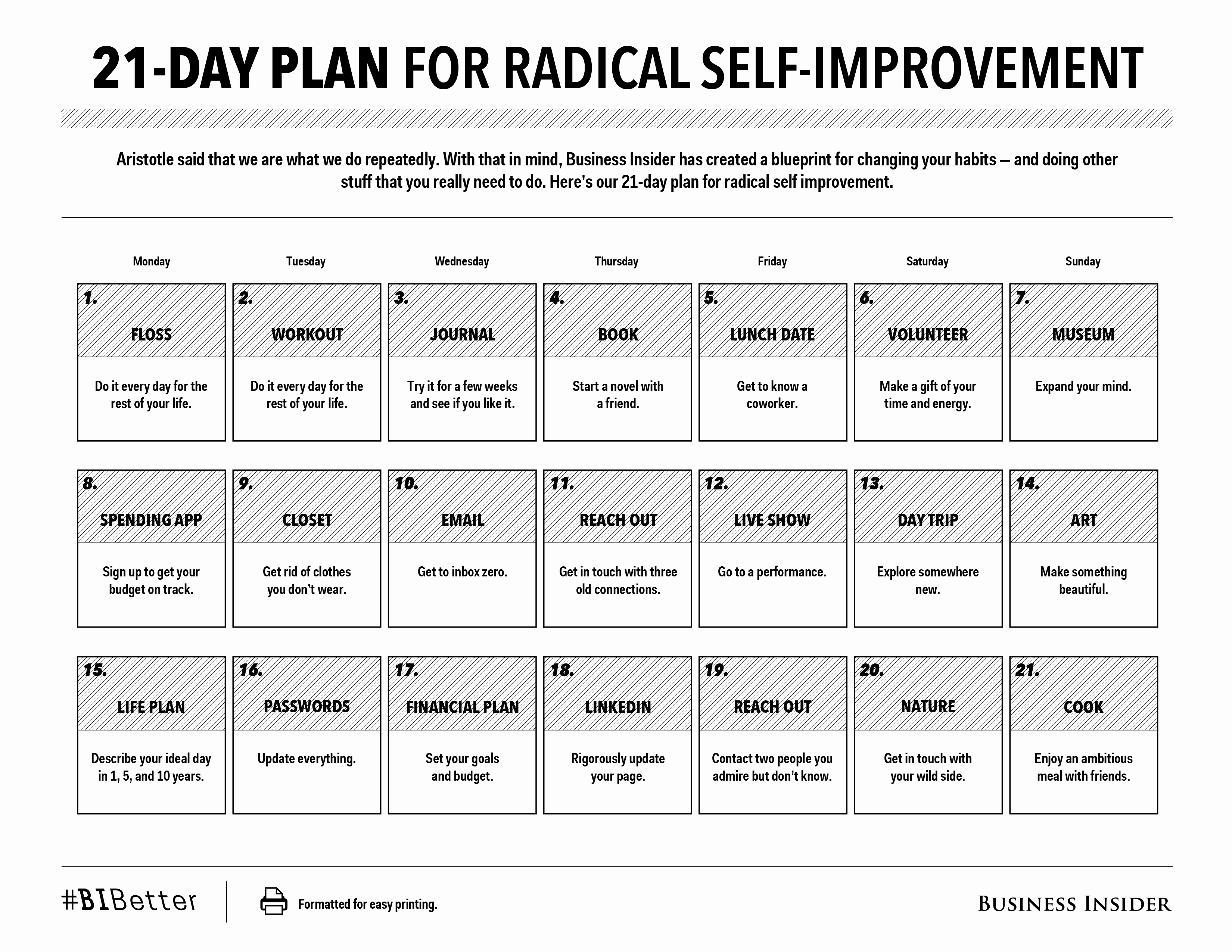 Personal Improvement Plan Template New 21 Day Plan for Radical Self Improvement [print Friendly