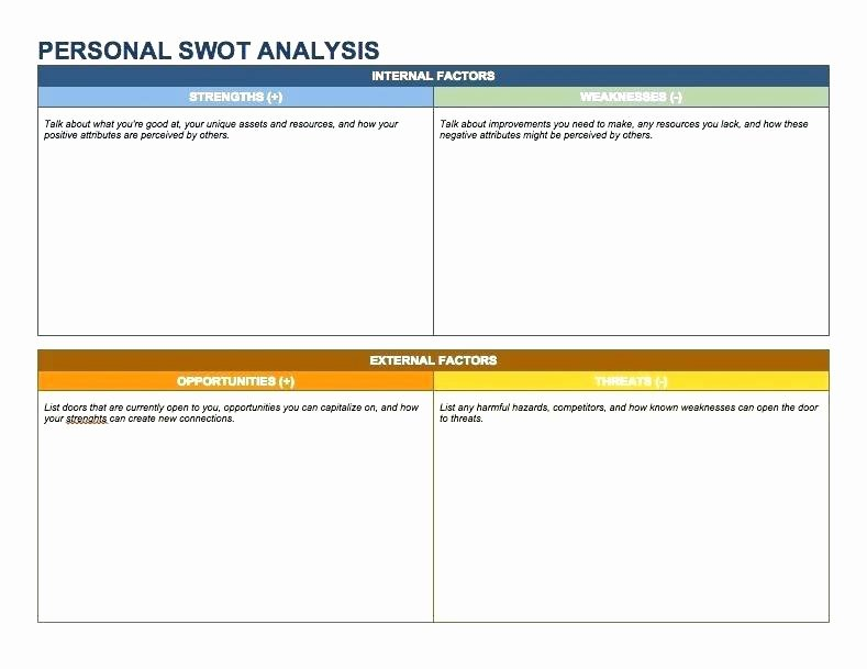 Personal Marketing Plan Template Best Of Template Strategic Marketing Plan Example Template
