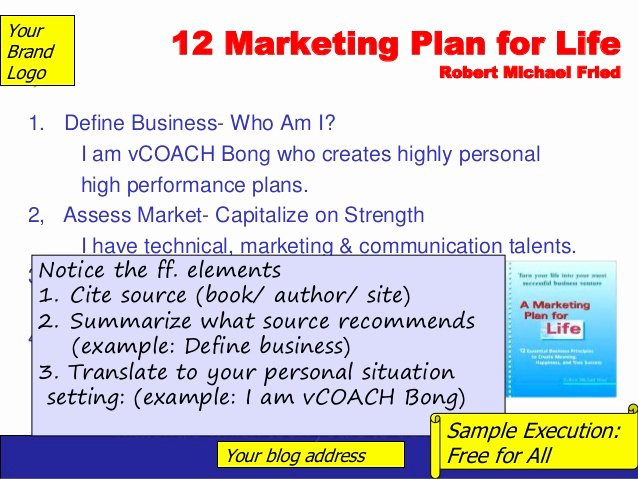 Personal Marketing Plan Template Fresh Prof Remigio De Ungria S Downloadable Template for Hyper3
