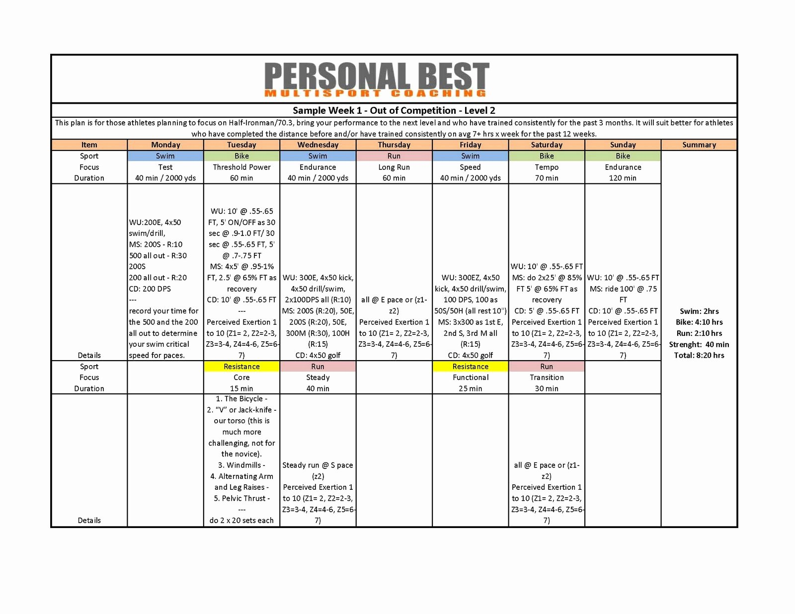 Personal Training Programme Template Lovely Coach Jorgem Youcoach Training Plans