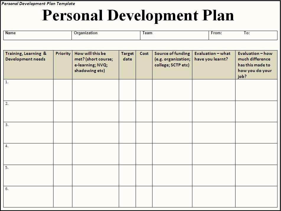 Personal Training Programme Template Luxury Personal Development Plan Templates Google Search
