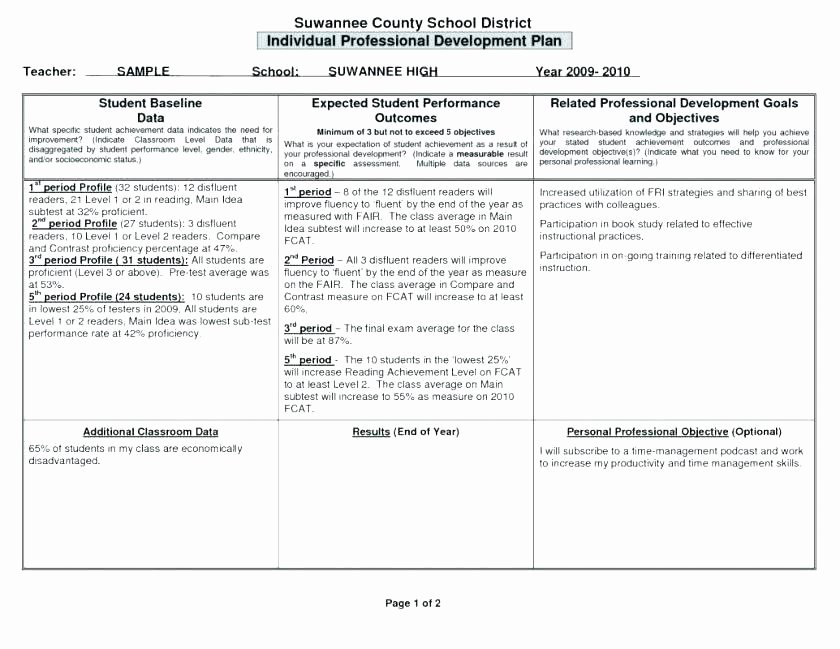 Personalised Learning Plans Template Beautiful Individual Learning Plan Template Learning Plan Template