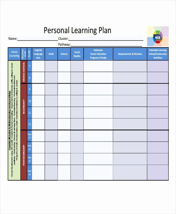 Personalised Learning Plans Template Lovely Learning Plan Templates 10 Free Samples Examples format