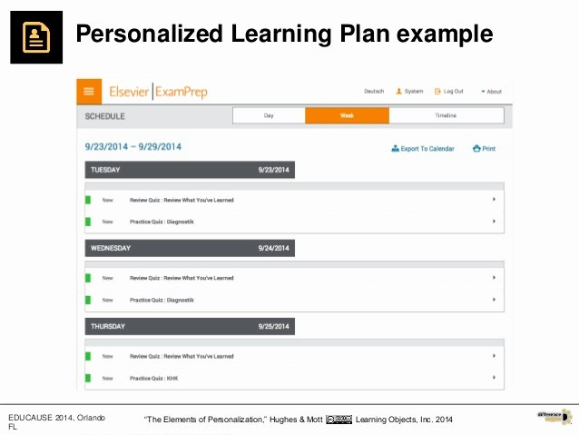 Personalized Learning Plan Template Beautiful the Elements Of Personalization A Periodic Table Of