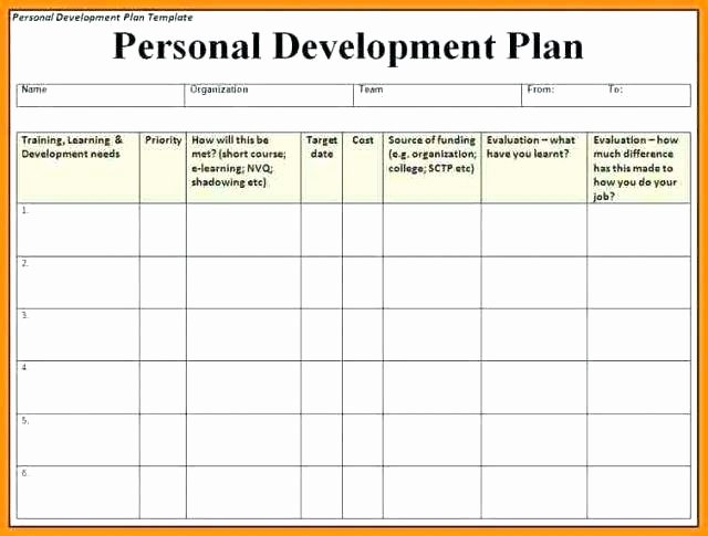 Personalized Learning Plan Template Fresh Learning Program Plan Details File format Individual