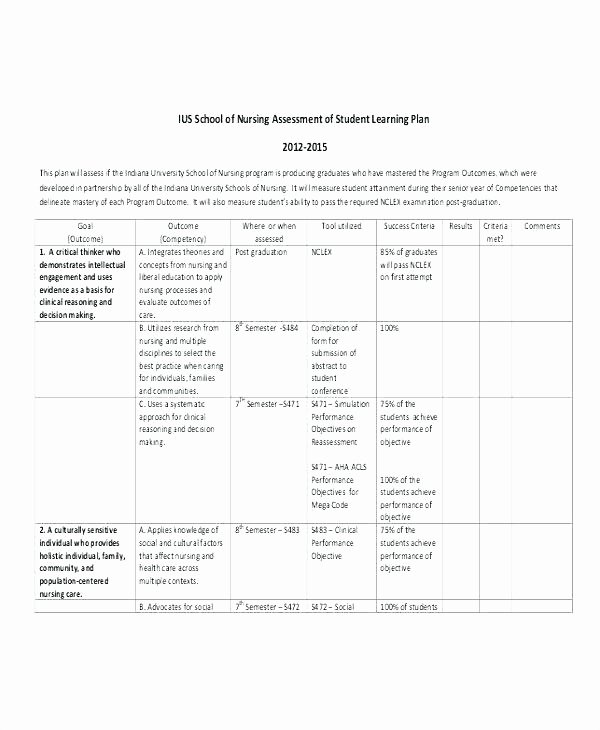 Personalized Learning Plan Template New Individual Learning Plan Template – Arabnormafo