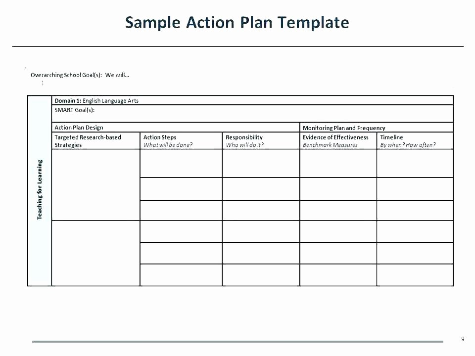 Personalized Learning Plan Template New Learning Action Plan Template Action Plan Personal
