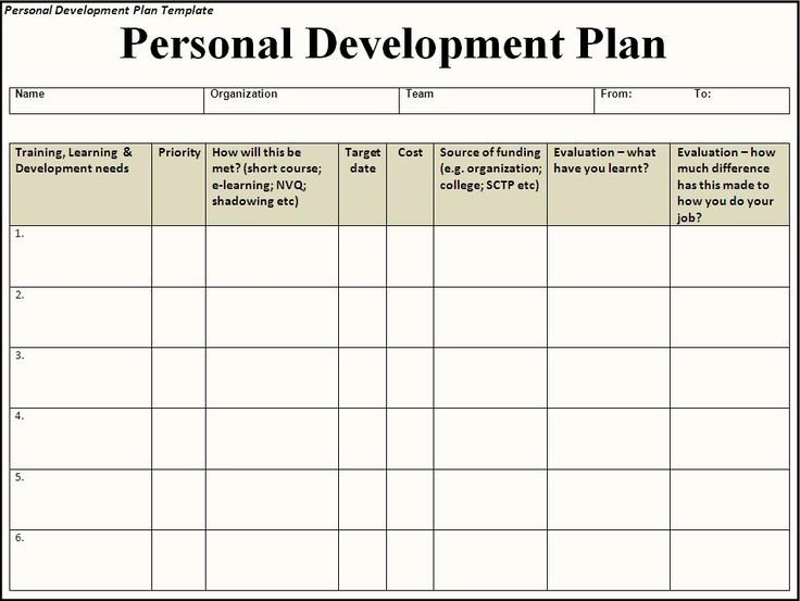 Personalized Learning Plan Template New Personal Development Plan Essay Practical Example