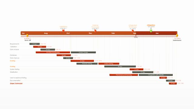 Pert Chart Template Excel Fresh Pert Chart Free Gantt Templates