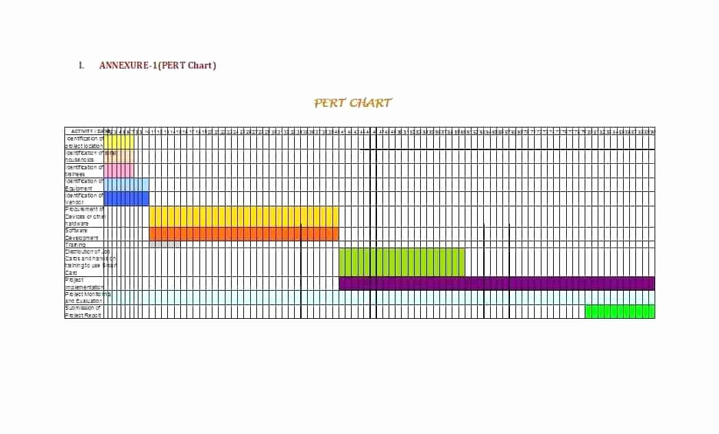 Pert Chart Template Excel Unique Pert Chart Template Excel Critical Path Best Download