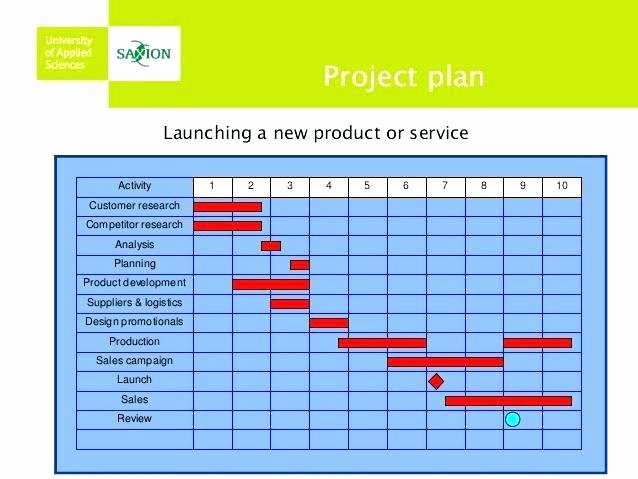 Pharmaceutical Product Launch Plan Template Beautiful Diagram Templates for Google Slides A Critical Makeover